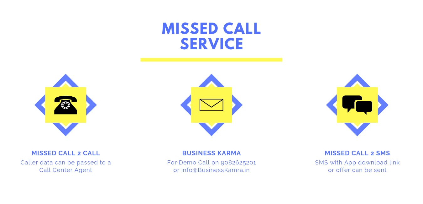 missed call service businesskarma